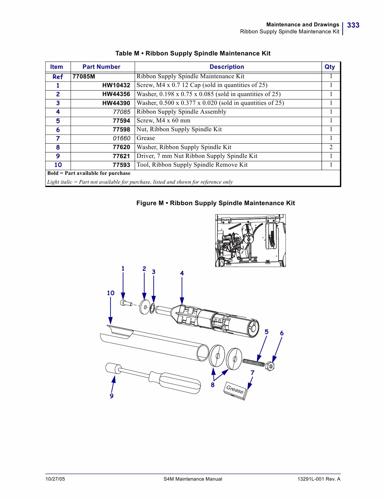 zebra label s4m parts list S4M Zebra Printer Configuration Zebra Stripe S4M Printer
